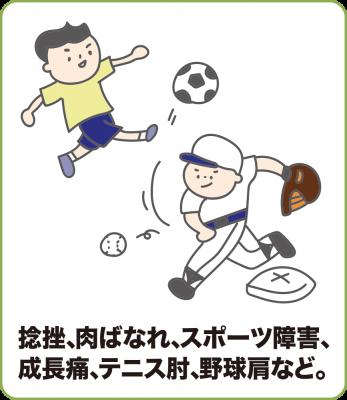 捻挫、肉ばなれ、スポーツ障害、成長痛、テニス肘、野球肩など。